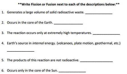 fission vs fusion nuclear chemistry. Black Bedroom Furniture Sets. Home Design Ideas